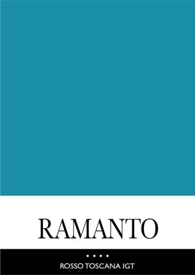 Ramanto